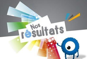 Premiers résultats d'admission 2020-2021
